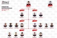 STRUKTURAL PENGURUS CBR CLUB MALANG periode 2021-2023