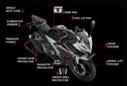 Upgrade Tampilan Honda CBR150R